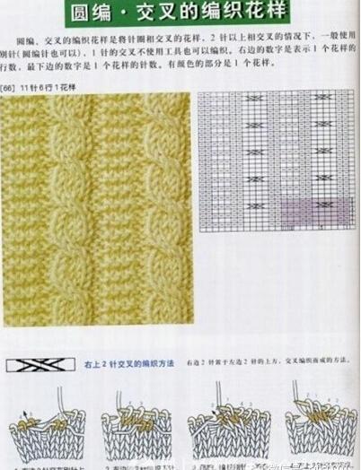 棒针毛衣编织花样