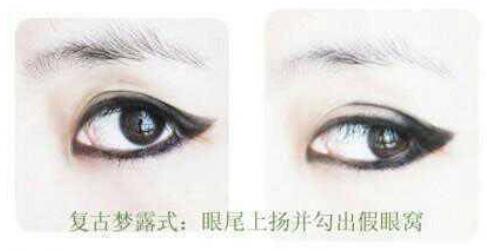 什么眼画什么眼线你知道吗