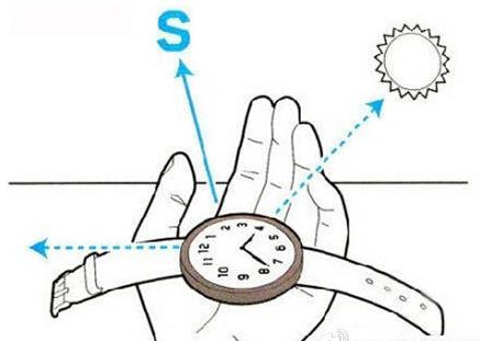 如何利用手表辨别方向
