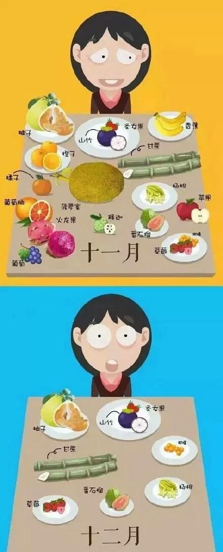 专属每一个月的水果图解