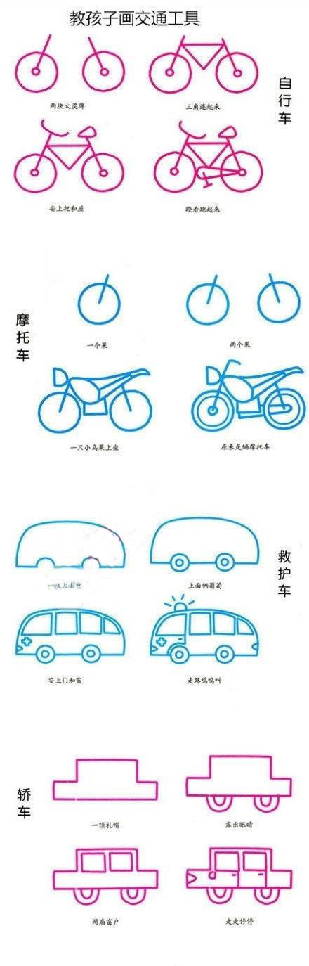 交通工具简笔画
